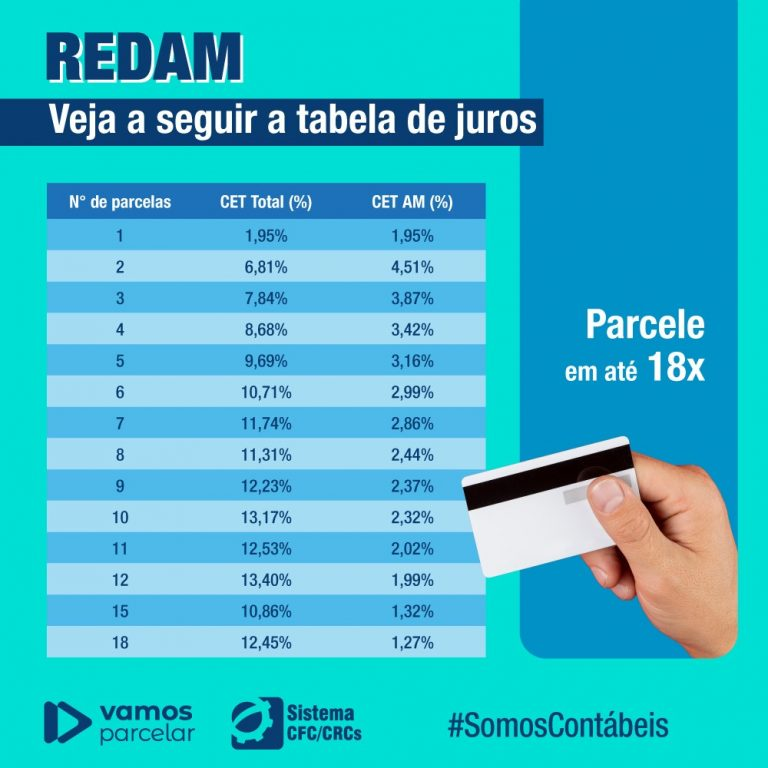 REDAM – Tenha 100% de desconto sobre juros e multas – Débitos exercícios anteriores – Redam prorrogado até 31/07/2021